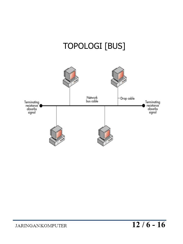 TOPOLOGI [BUS] JARINGAN KOMPUTER 12 / 6 - 16